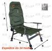 Fotel FK2 - kolor zielony